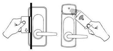 Бесконтактные RFID карты